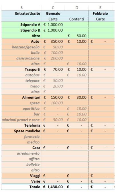 contabilità1